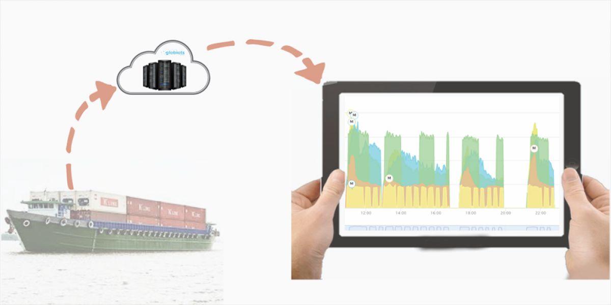 Giải pháp IoT Globiots giám sát cấp điện cho các container lạnh trên sà lan