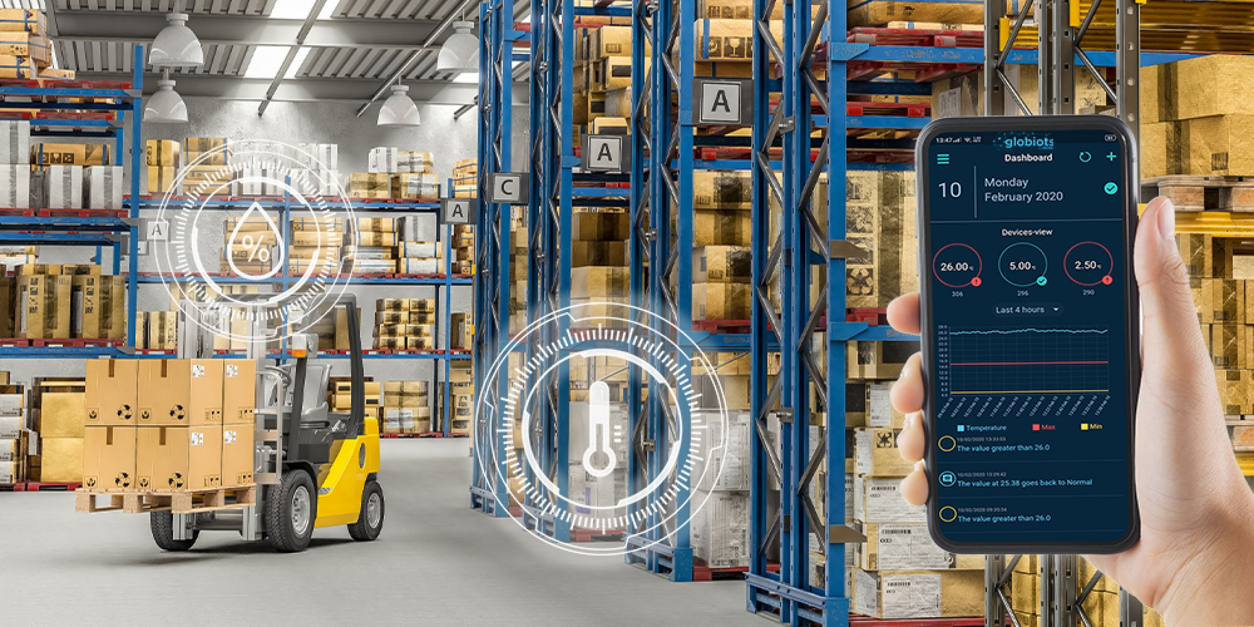 Warehouse Temperature Humidity Monitoring System based on Globiots