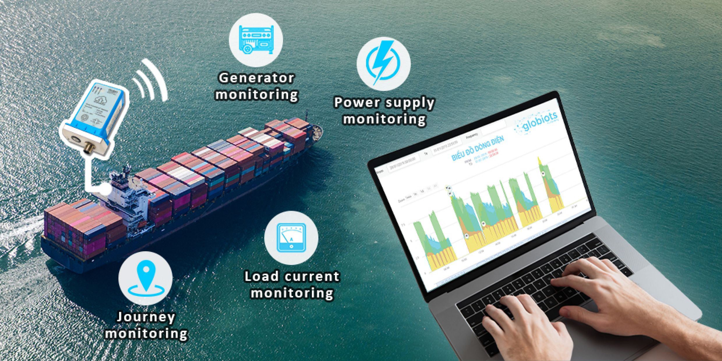 Solution of refrigerated container power supply monitoring on barge