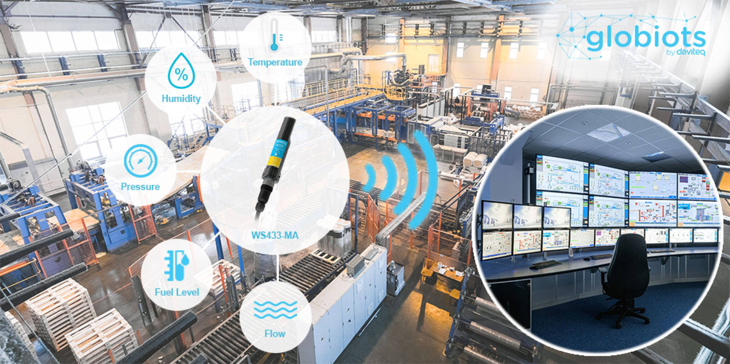 Wireless sensor network replaces traditional 4-20mA wired network