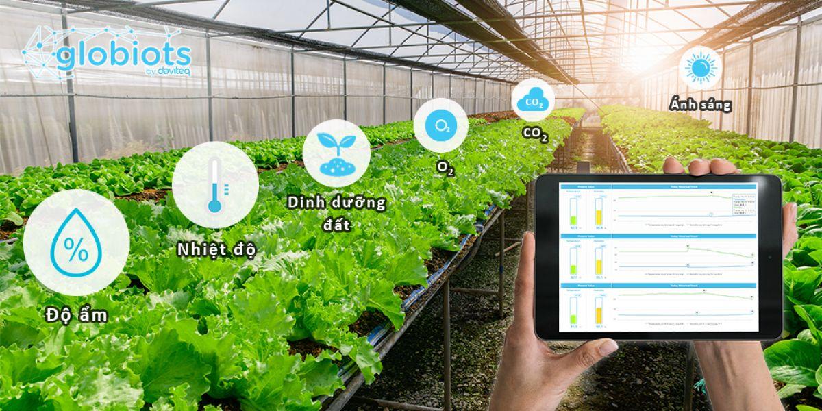 Smart Greenhouse - Giải pháp IoT giám sát nhà màng nông nghiệp